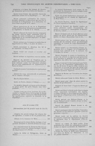 Tome 76 : Du 4 au 18 octobre 1793 - page 726