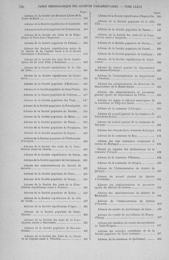 Tome 76 : Du 4 au 18 octobre 1793 - page 730
