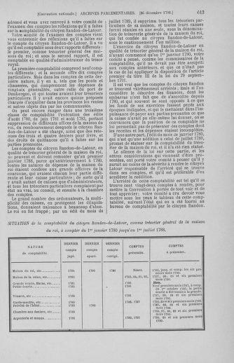 Tome 55 : Du 11 au 27 décembre 1792 - page 613