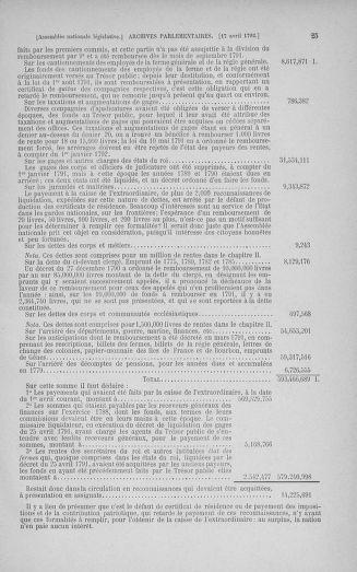 Tome 42 : Du 17 avril au 4 mai 1792 - page 25