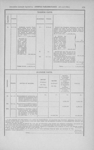Tome 42 : Du 17 avril au 4 mai 1792 - page 173