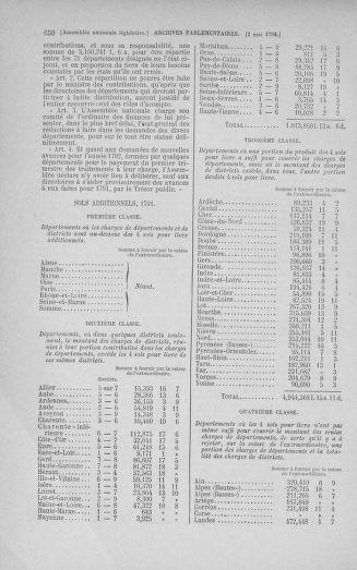 Tome 42 : Du 17 avril au 4 mai 1792 - page 650