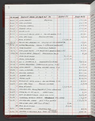 4 pages from Turk Murphy's business ledger, pages 2 and 3, 120 and 121