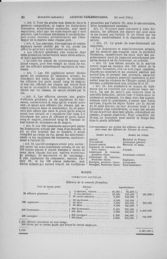 Tome 25 : Du 13 avril au 11 mai 1791 - page 86