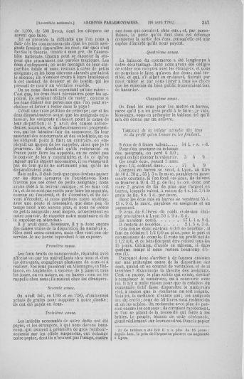 Tome 25 : Du 13 avril au 11 mai 1791 - page 347