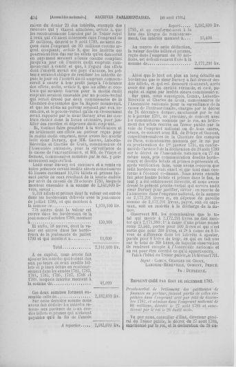 Tome 25 : Du 13 avril au 11 mai 1791 - page 434