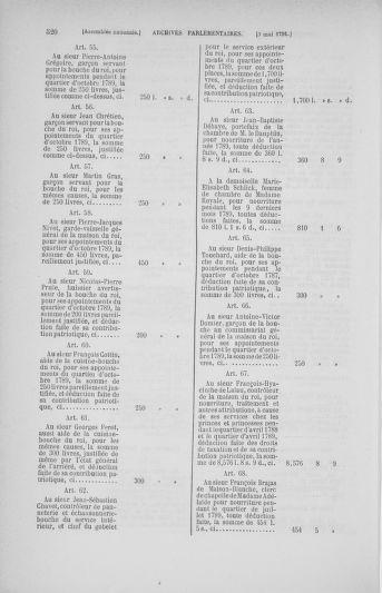 Tome 25 : Du 13 avril au 11 mai 1791 - page 520