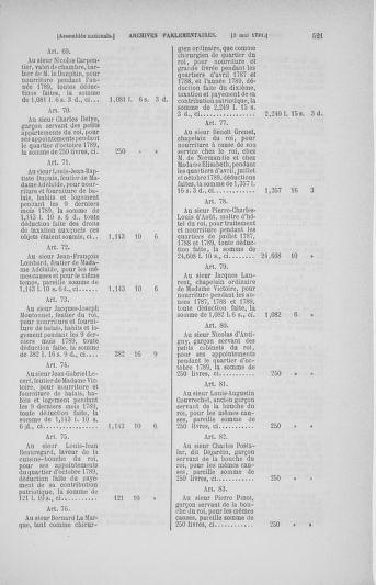 Tome 25 : Du 13 avril au 11 mai 1791 - page 521