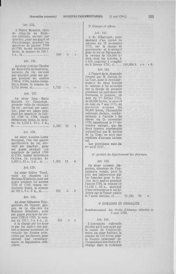 Tome 25 : Du 13 avril au 11 mai 1791 - page 525