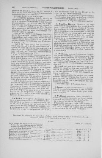 Tome 25 : Du 13 avril au 11 mai 1791 - page 662