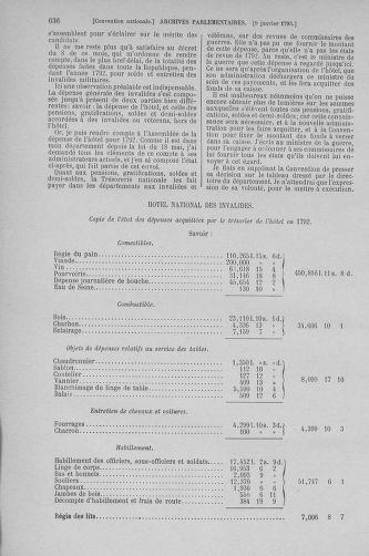 Tome 56 : Du 28 décembre 1792 au 11 janvier 1793 - page 636
