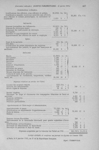 Tome 56 : Du 28 décembre 1792 au 11 janvier 1793 - page 637