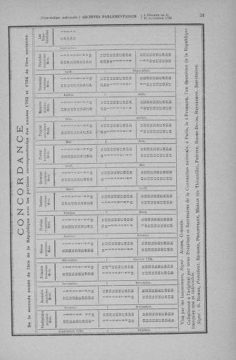 Tome 80 : Du 24 novembre au 5 décembre 1793 - page 31