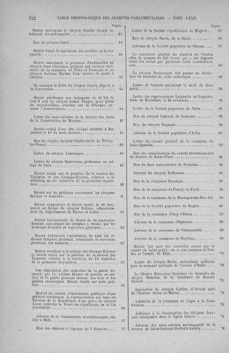 Tome 80 : Du 24 novembre au 5 décembre 1793 - page 722