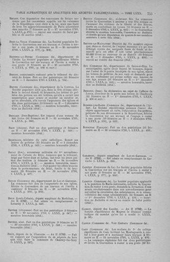 Tome 80 : Du 24 novembre au 5 décembre 1793 - page 755