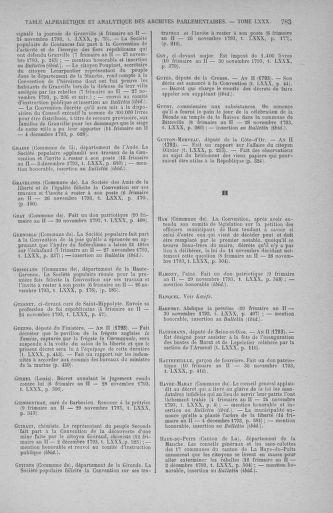 Tome 80 : Du 24 novembre au 5 décembre 1793 - page 783