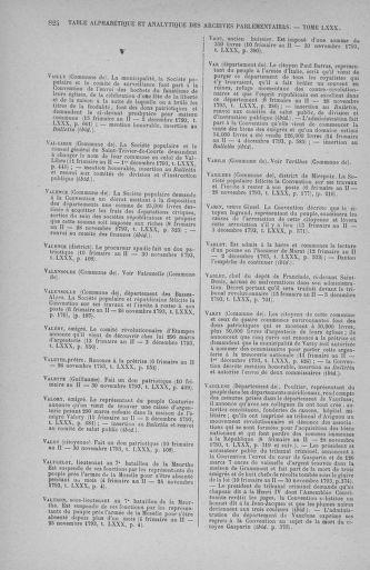 Tome 80 : Du 24 novembre au 5 décembre 1793 - page 824