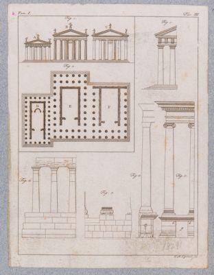 Foro Olitorio, pianta e alzata dei tre templi