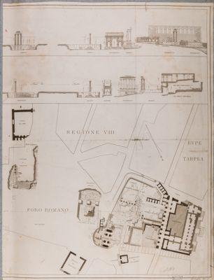 Foro Romano, pianta e profili dei monumenti