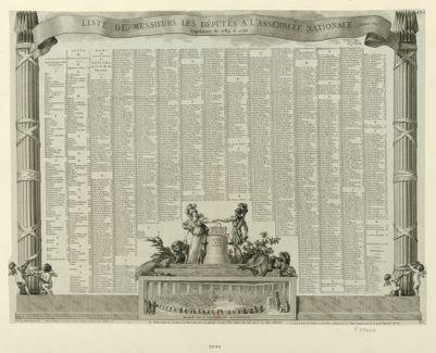 Liste de Messieurs les Députés a l'Assemblée Nationale. janvier 1790 Legislature de 1789 à 1790 : [estampe]