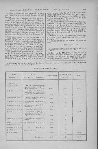 Tome 41 : Du 30 mars au 16 avril 1792 - page 683