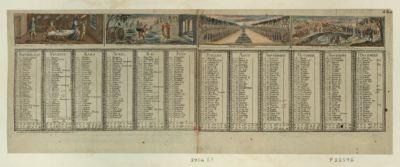 [Calendrier pour 1796] [estampe]