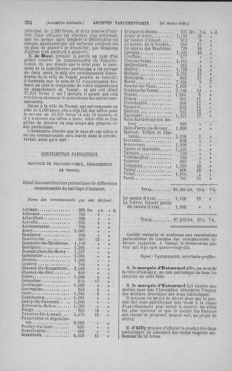 Tome 11 : Du 24 décembre 1789 au 1er mars 1790 - page 551
