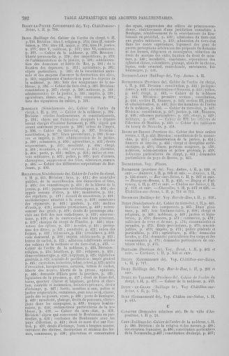 Tome 2 : 1789 – États généraux. Cahiers des sénéchaussées et baillages [Angoumois - Clermont-Ferrand] - page 782