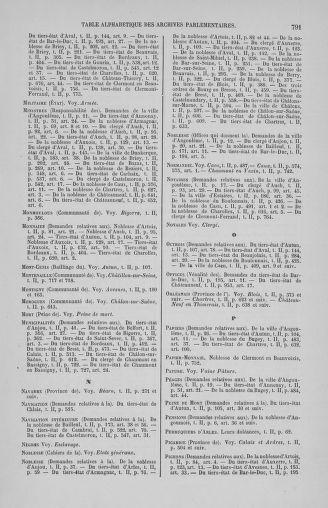 Tome 2 : 1789 – États généraux. Cahiers des sénéchaussées et baillages [Angoumois - Clermont-Ferrand] - page 791