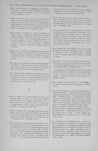 Tome 77 : Du 19 au 28 octobre 1793 - page 748
