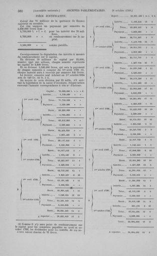 Tome 9 : Du 16 septembre au 11 novembre 1789 - page 360