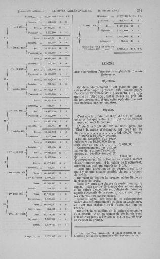 Tome 9 : Du 16 septembre au 11 novembre 1789 - page 361