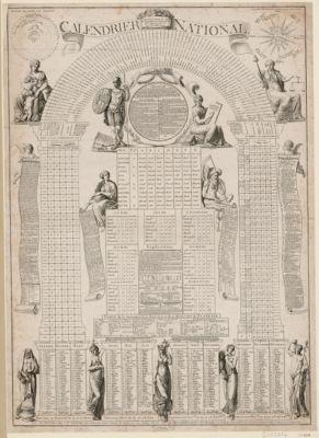 Calendrier national calculé pour 30 ans et présenté à la Convention nationale le 31 décembre 1792... par le républicain J.F. Lefevre... : [estampe]