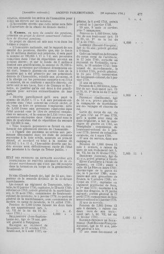 Tome 31 : Du 17 au 30 septembre 1791 - page 477