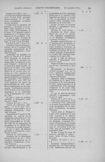 Tome 31 : Du 17 au 30 septembre 1791 - page 493