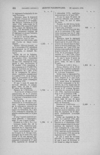 Tome 31 : Du 17 au 30 septembre 1791 - page 494