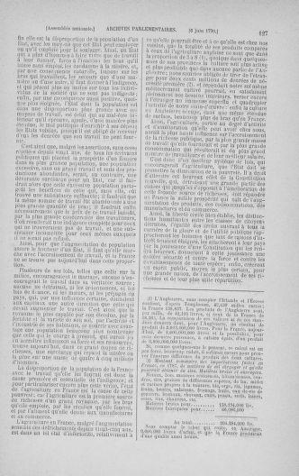 Tome 16 : Du 31 mai au 8 juillet 1790 - page 127