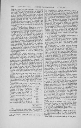 Tome 16 : Du 31 mai au 8 juillet 1790 - page 186