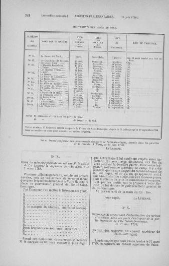 Tome 16 : Du 31 mai au 8 juillet 1790 - page 348