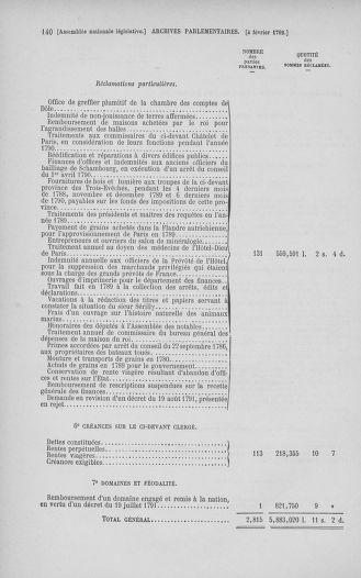 Tome 38 : Du 29 janvier au 21 février 1792 - page 140