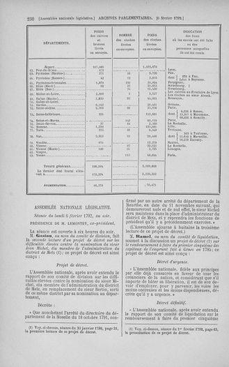 Tome 38 : Du 29 janvier au 21 février 1792 - page 230