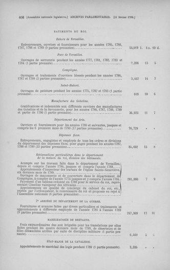 Tome 38 : Du 29 janvier au 21 février 1792 - page 406