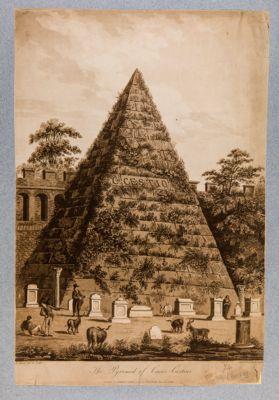 Piramide di Caio Cestio e cimitero degli acattolici, veduta generale