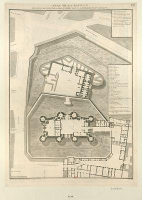 Plan de la Bastille avec les constructions découvertes dans la démolition du bastion : [estampe]