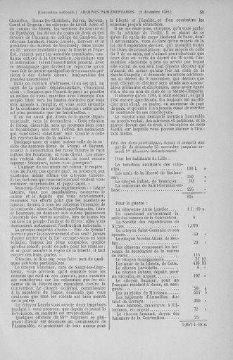 Tome 54 : Du 1er au 10 décembre 1792 - page 51