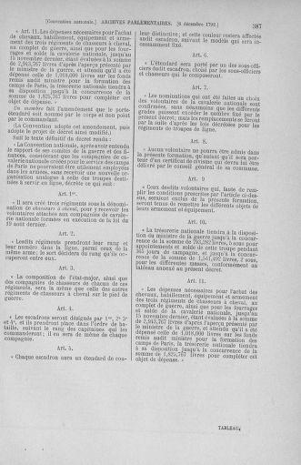 Tome 54 : Du 1er au 10 décembre 1792 - page 387