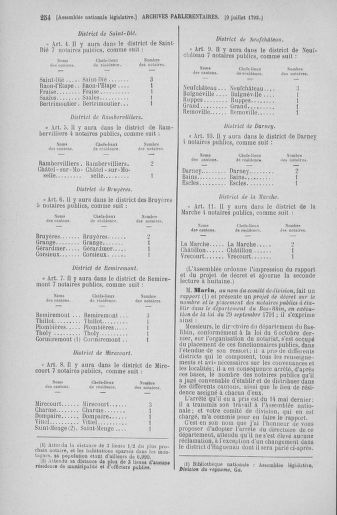 Tome 46 : Du 30 juin au 20 juillet 1792 - page 254