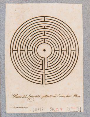 Villa Altieri. Labirinto