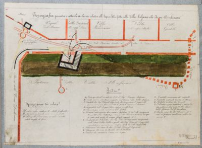 Acquedotto Felice, lavori fatti nella Villa Massimo alle Terme Diocleziane