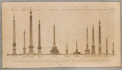 Obelischi egizi in Roma